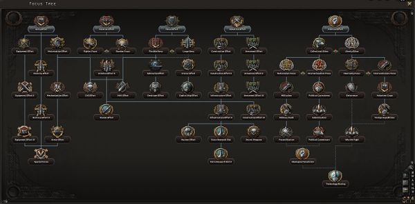 hoi4 waking the tiger guangxi clique guide