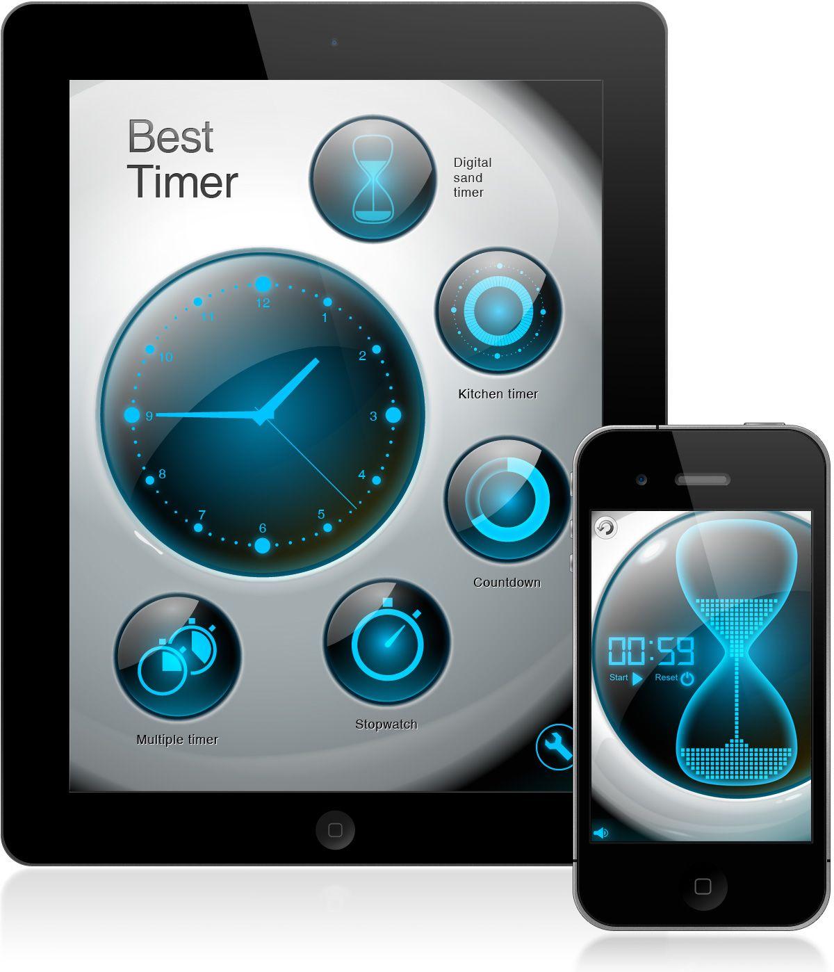 best ipad user guide app