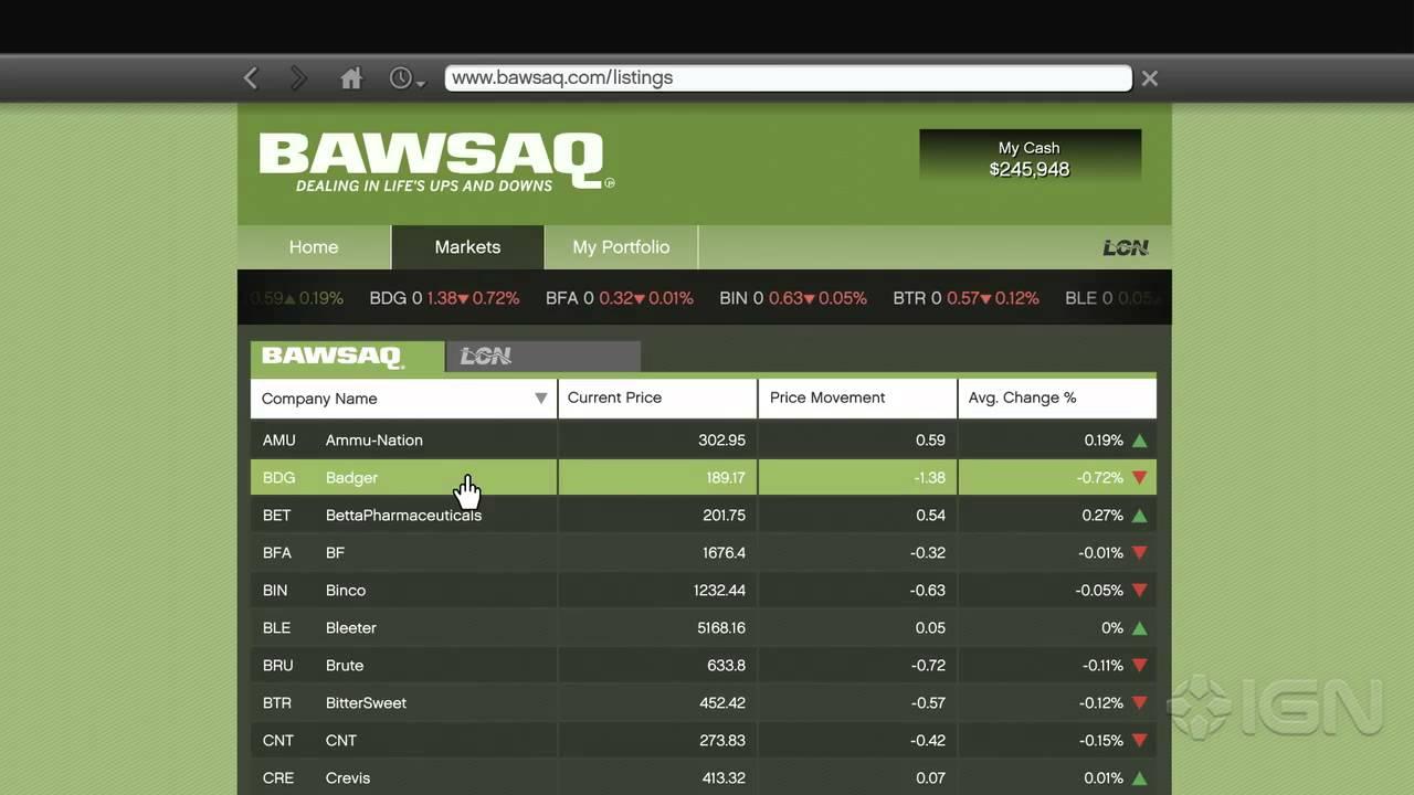 gta 5 bawsq market guide