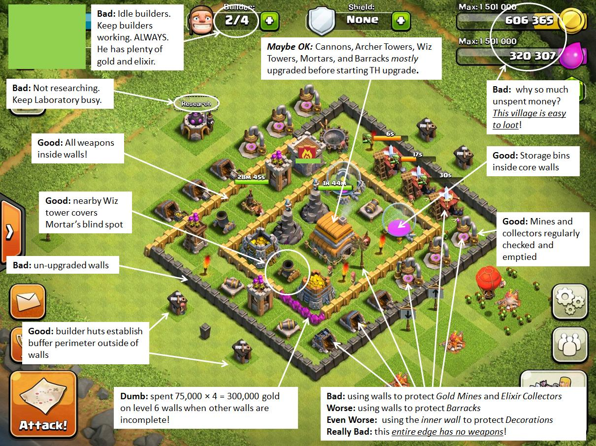conquer online archer leveling guide 2014