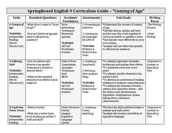 k 12 curriculum guide in science grade 9