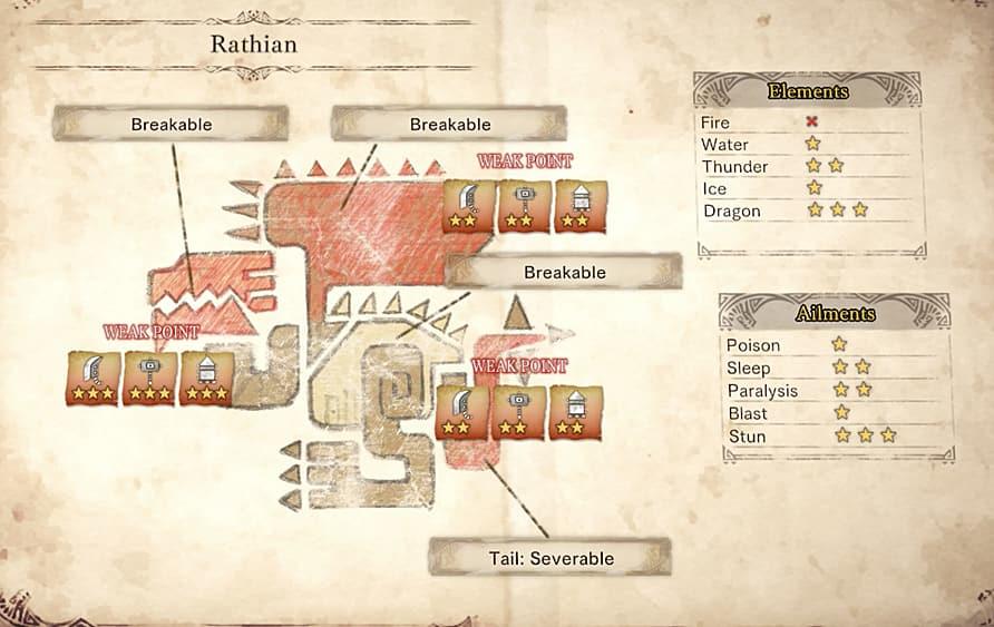 monster hunter world pink rathian guide