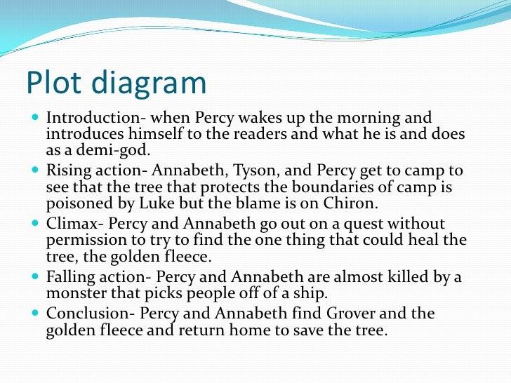 the lightning thief novel guide