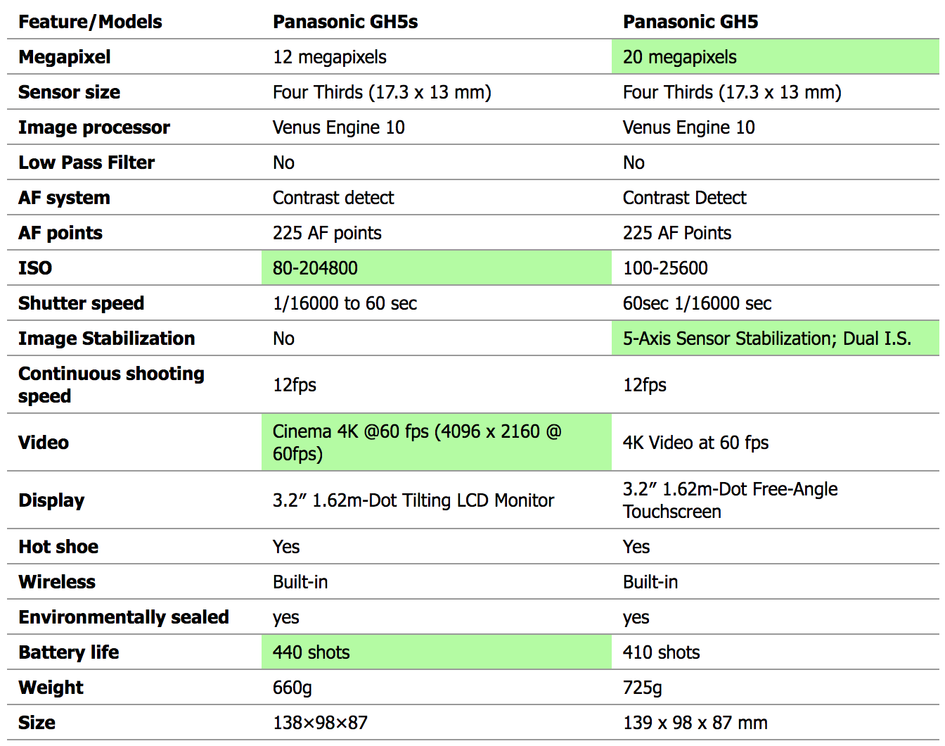 panasonic gh5 aspect ratio guides