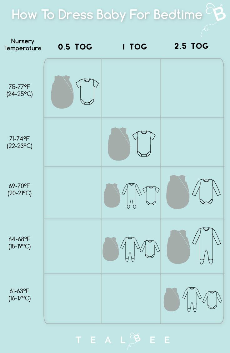 gro tog rating dress guide