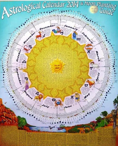 astrological calendar 2016 moon planting guide