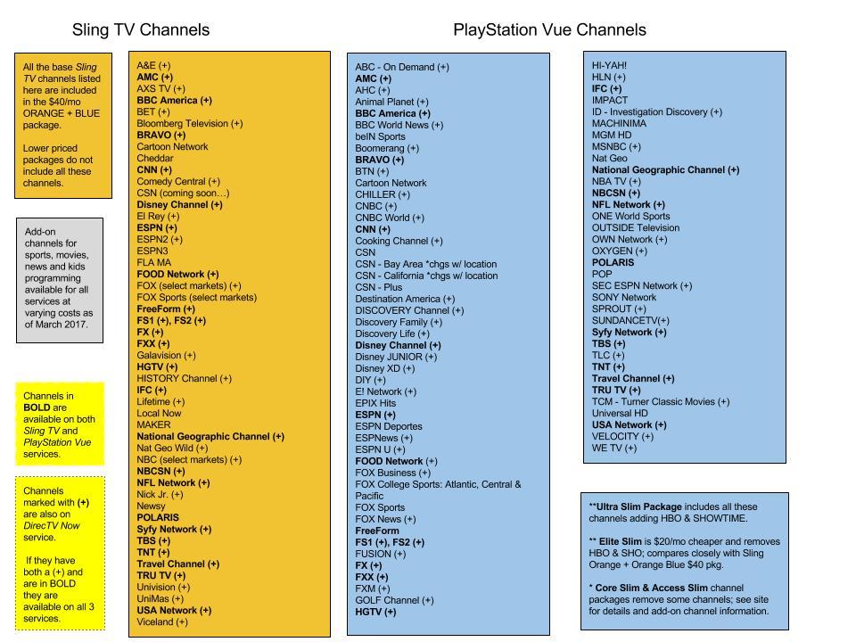 directv channel guide espn deportes