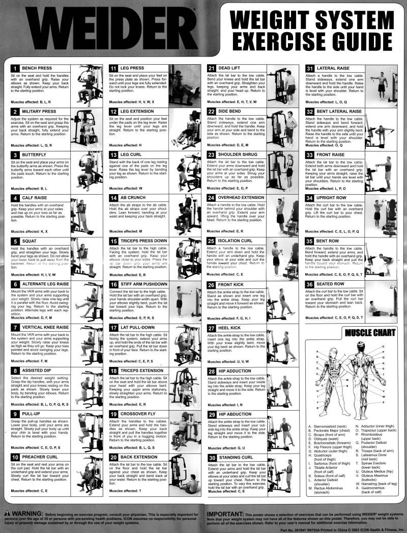 ultimate equipment guide 3.5 pdf