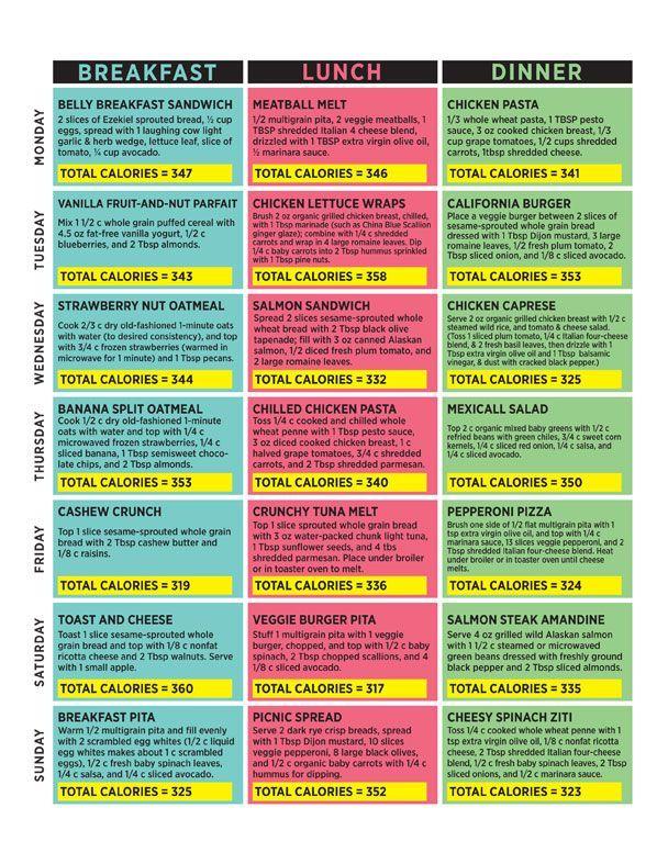 skinny bunny tea diet guide pdf