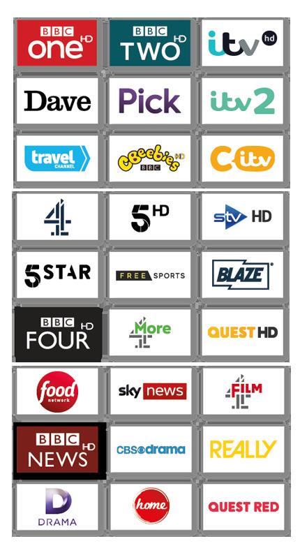 satellite tv channel guide uk