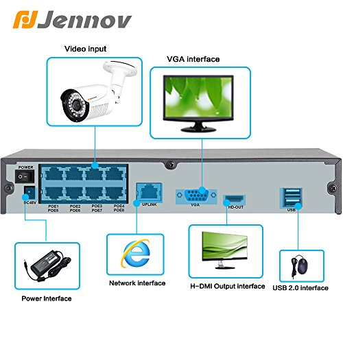 ul-tech 1080p 8 channel hdmi cctv set up guide