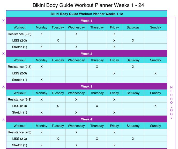 bikini body guide week 1-12 pdf