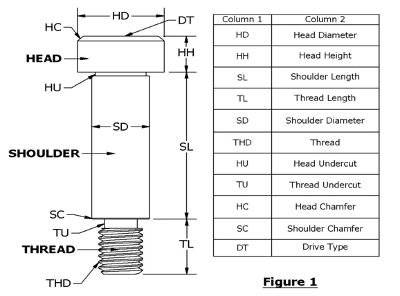 brass machine screw engineering guide