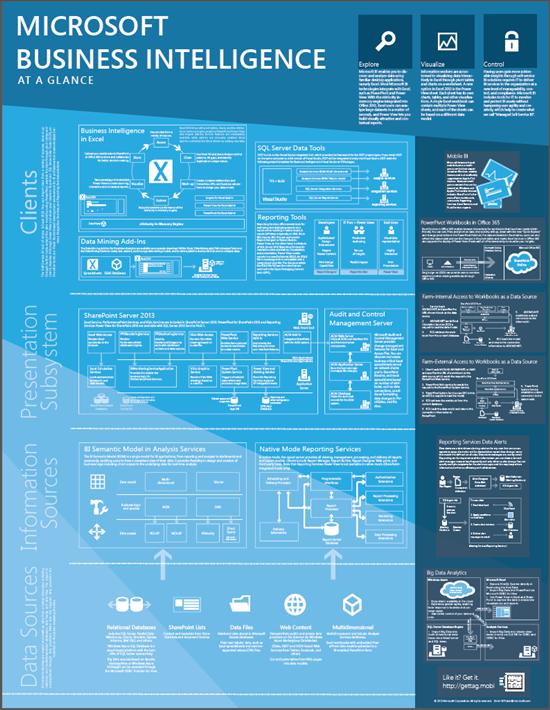 microsoft sql server 2012 licensing reference guide