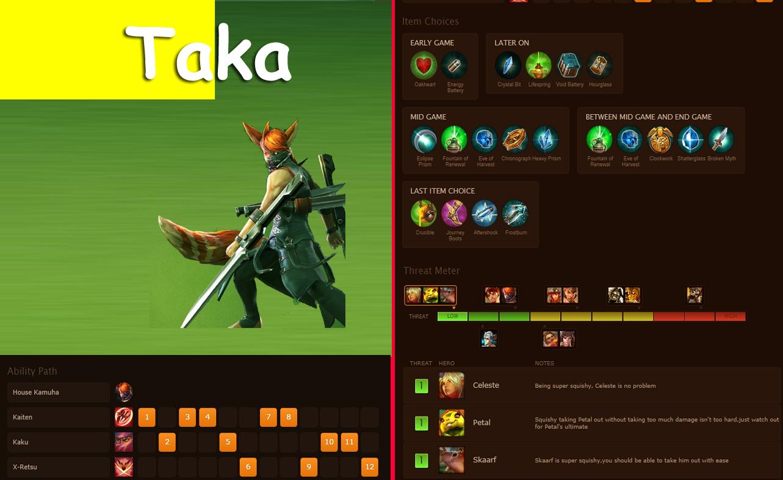 dota build guide to every hero