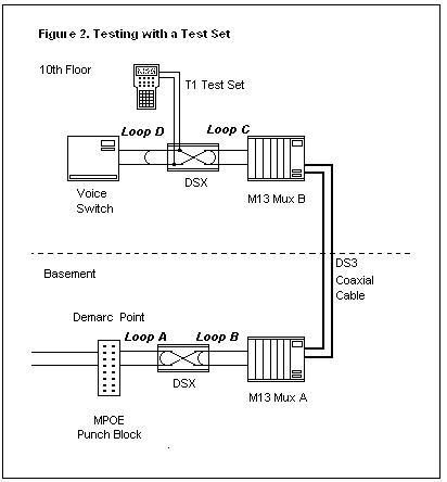 lt51 line tester user guide