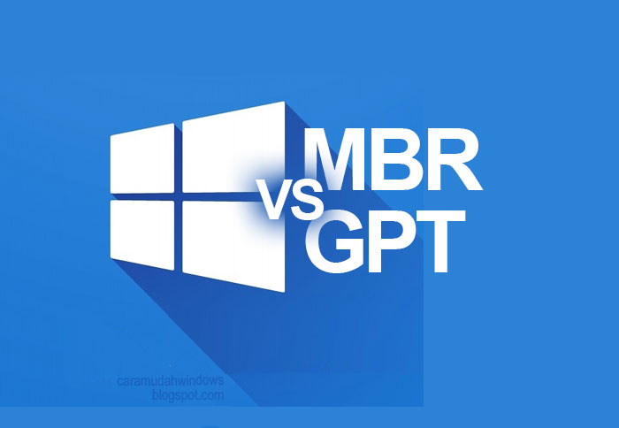 master boot record vs guid partition table