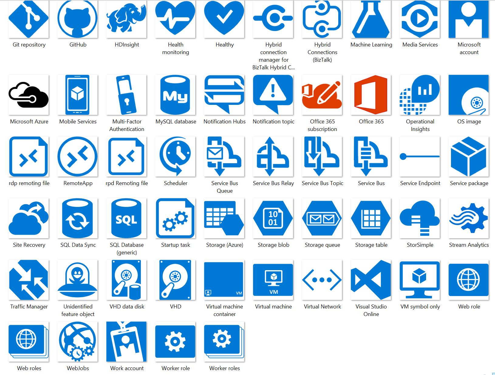scom 2012 sp1 install guide