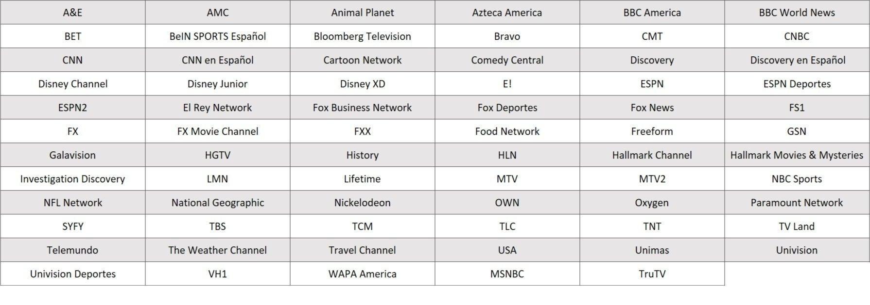spectrum tv channel guide nba tv