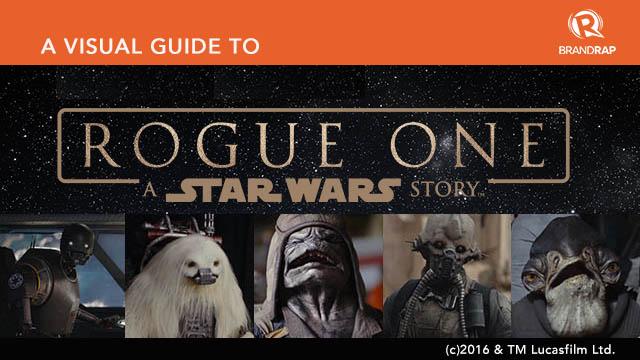star wars the ultimate visual guide star wars saga